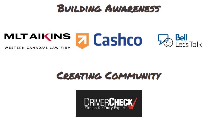 An image showing different sponsorship levels. Building Awareness: MLT Aikins, Cascho Financial, Bell Let's Talk; Creating Community: DriverCheck