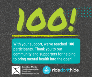 100! With your support, we've reached 100 participants. Thank you to our community and supporters for helping to bring mental health into the open! [logos at bottom of page: Canadian Mental Health Association Edmonton Region, Ride Don't Hide]